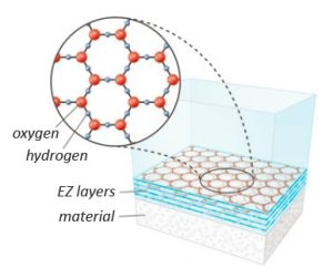 Plasmatisches (hexagonales) Wasser
